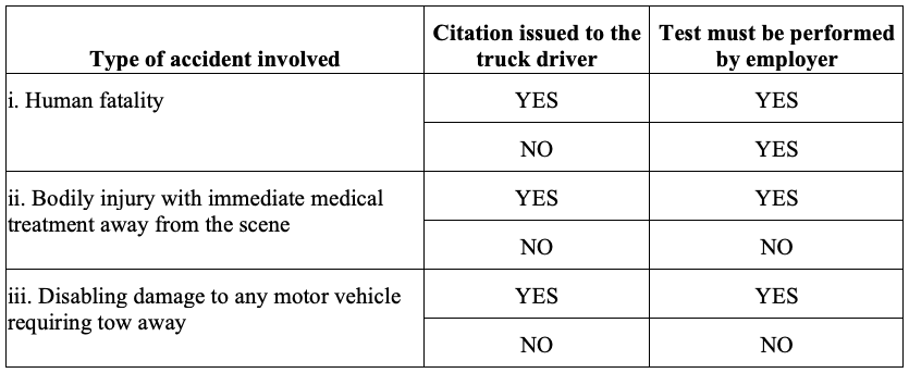 truck accident drug test requirements